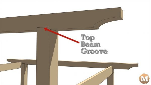 Sketchup Image - The top beams have a shallow groove where they sit on the post tops