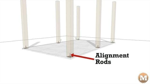 Pergola sits on lid with alignment pins