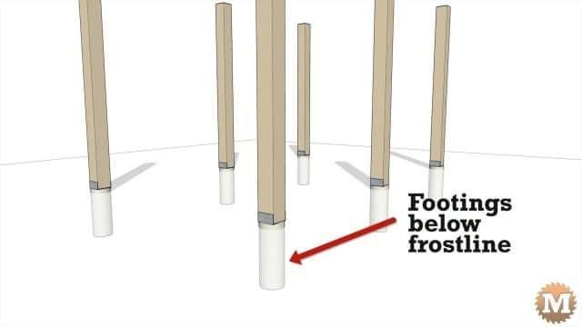 Alternative footings for pergola