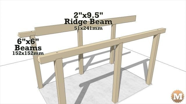 Curved pergola beams
